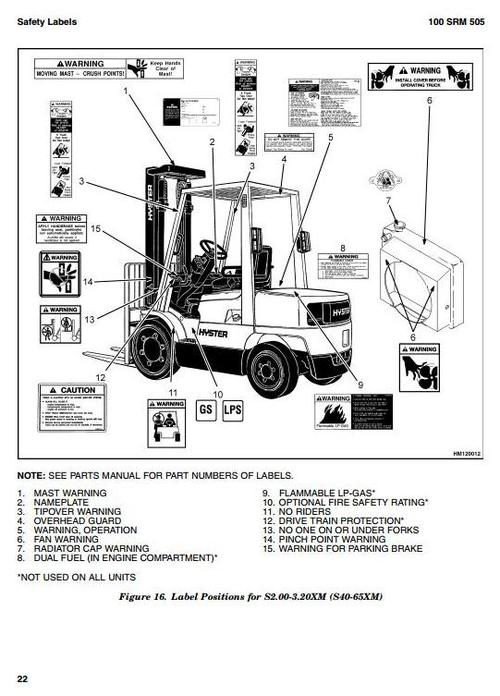 hyster diesel lpg forklift truck h177 series h2 00xm h45xm h2 5 rh tradebit com Hyster Parts Catalog Hyster Parts Catalog