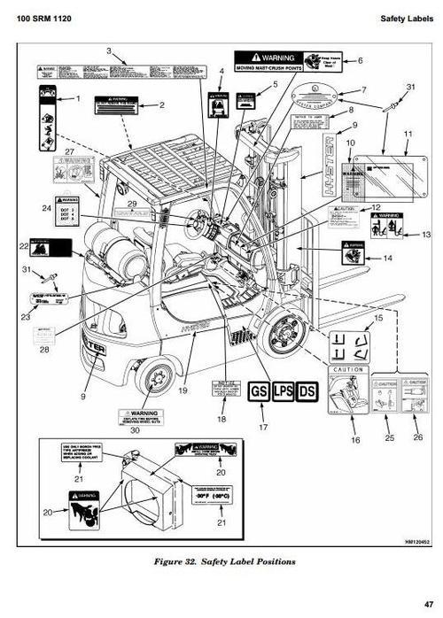 Hyster Diesel  Lpg Forklift L177 Series  H2 0ft  H40ft   H2 5ft  H50