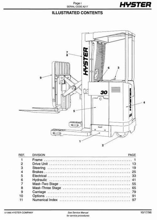 Hyster Electric Reach Truck A217 Series: N30FR Spare Parts List - D...