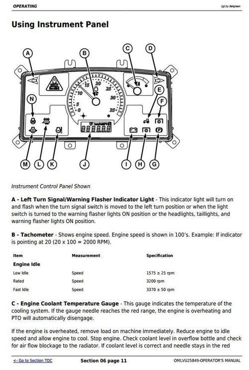 2015 John Deere 1025r Manual Guide