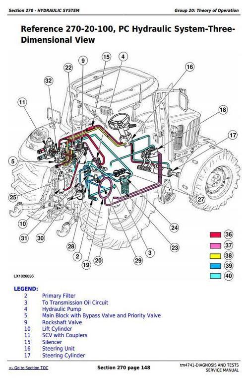 deer tractors 6020, 6120, 6220, 6320, 6420, 6520, 6620, 6820, 6920 (s,se) diagnostic manual (tm4741) John Deere 160 Wiring-Diagram