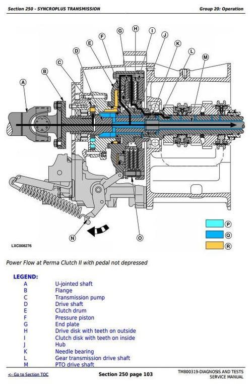 Deer Tractor 6415, 6615 Classic, 6100E, 6110E, 6125E (South America)  Diagnostic Service Manual (TM800319)