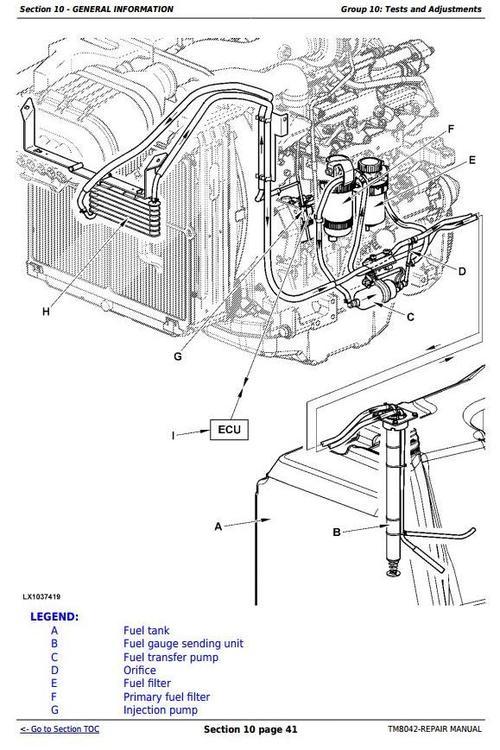 Pay for Deer 7430 & 7530 Premium (European Edition) Tractors Service Repair Manual (TM8042)
