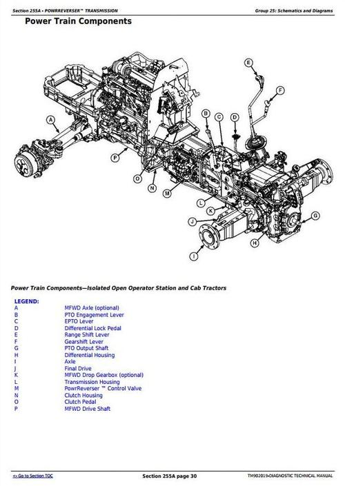 Pay for Deer 5310, 5055E, 5060E, 5065E and 5075E India, Asia Tractors Diagnosis and Tests (TM902019)