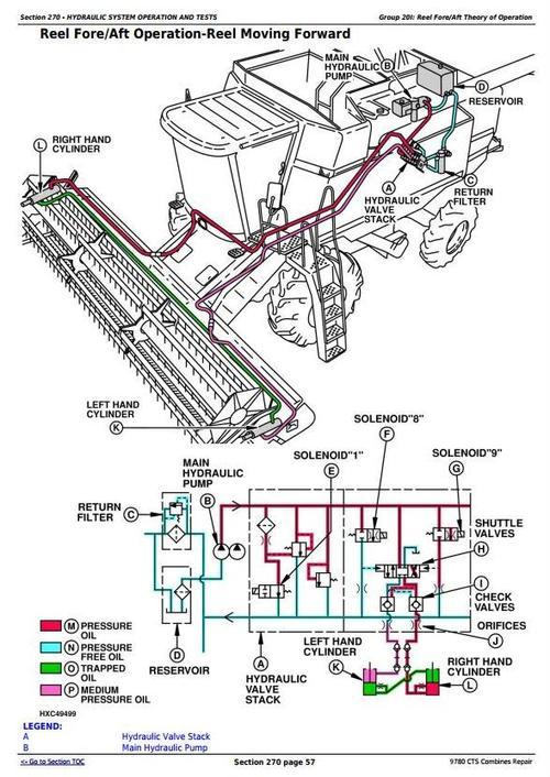 "Deer 9780 CTS Combines (S.N 000001 - 072799) Diagnosis and ... John Deere Cts Wiring Diagram on john deere electrical diagrams, john deere starters diagrams, john deere power beyond diagram, john deere tractor wiring, john deere 212 diagram, john deere 345 diagram, john deere cylinder head, john deere 310e backhoe problems, john deere fuse box diagram, john deere gt235 diagram, john deere fuel system diagram, john deere voltage regulator wiring, john deere repair diagrams, john deere chassis, john deere rear end diagrams, john deere sabre mower belt diagram, john deere riding mower diagram, john deere 42"" deck diagrams, john deere 3020 diagram, john deere fuel gauge wiring,"