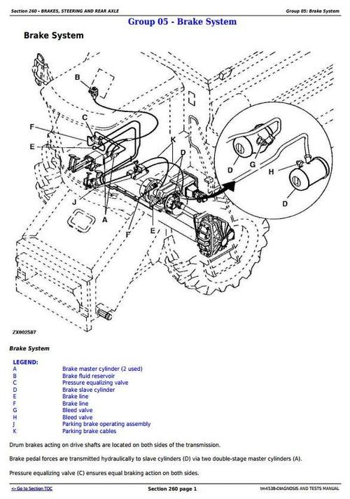 Deer 1170 Combines w 314 and 316 Cutting Platforms Diagnosis &  RepairTechnical Manual (tm4538)