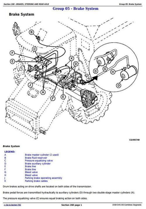 281426798_tm8243 1 john deere 1450cws, 1550cws combines (s n from 060063) diagnostic