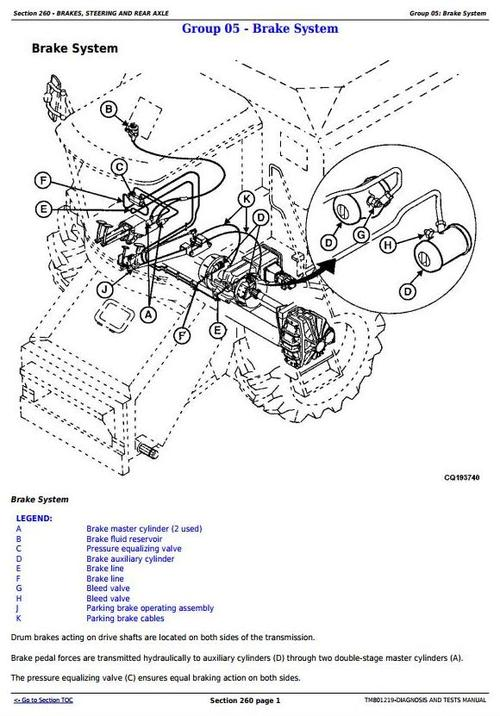 Deer 1470 1570 W330 Combines European Edition CIS Diagnosis And Tests Manual TM801219