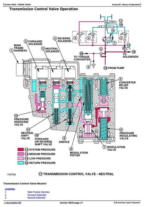 310e Repair Manual