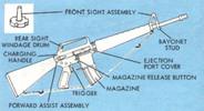 Thumbnail M16 technical manual