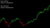 Thumbnail Neuro Forex Strength Trend Predictor