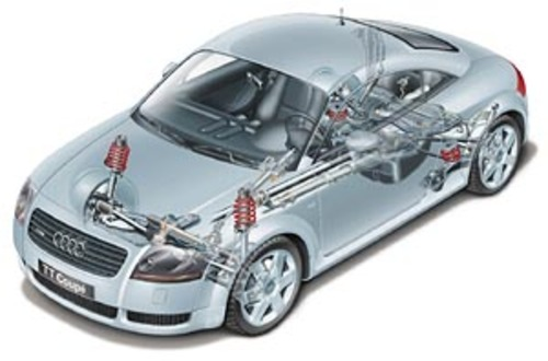 pay for audi tt 99-06 workshop service and reapir manual