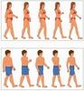 Thumbnail Weight Loss - Guaranteed Weight Loss