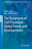 Thumbnail The Dynamism of Civil Procedure - Global Trends