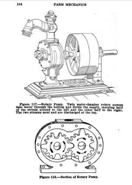 Farm Mechanics Manual - Vintage 1918 in PDF