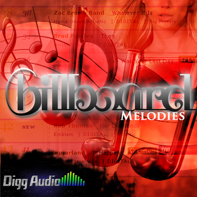 Pay for Billboard Melodies - Apple/Aiff