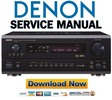 Thumbnail Denon AVR-2802 + 982 Service Manual & Repair Guide