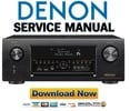 Denon AVR X4100W Service Manual & Repair Guide