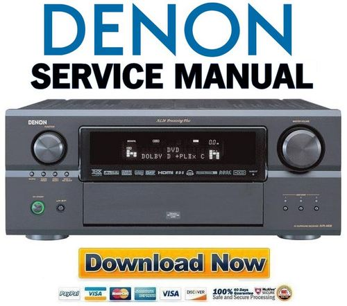 denon avr 1905 manual pdf