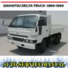 Thumbnail DAIHATSU DELTA TRUCK 1984-1994 WORKSHOP SERVICE MANUAL