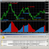 Thumbnail Super Fast Forex indicator new2013