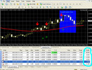 Thumbnail Forex 50 Pips Best Manual Trading system