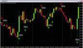 Thumbnail SaneFX Binary Forex system