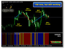 Thumbnail Forex Turbo Scalper Indicator New