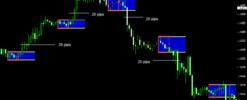 Thumbnail Forex Profitable Advanced Breakout system