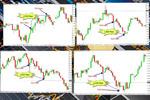 Thumbnail Forex Momentum Strategy