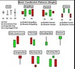 Thumbnail CPL Candlestick Patterns Indicator