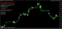 Thumbnail The Forex Combo System