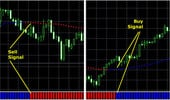 Thumbnail Forex Ultra Scalper=Trading system