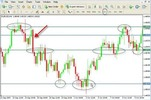 Thumbnail Fully Automatic Visual Fibonacci Indicator - Forex MT4