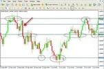 Thumbnail Fully Automatic Visual Fibonacci Indicator - Forex MT4