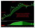 Thumbnail Forex Breakthrough Formula -New Strategy