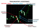 Thumbnail Forex Trailingator Trading Tools