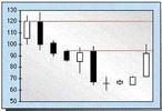 Thumbnail Japanese-Candlesticks-FOREX-Futures-Trading-Bear-Bull