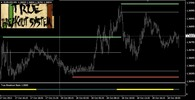 Thumbnail Scalping system Works on EUR USD / 5m time frame