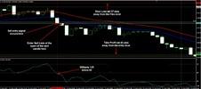 Thumbnail Forex profitable system
