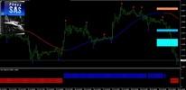 Thumbnail Forex Turbo SAS  Best trading system