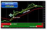 Thumbnail Forex Octopus Best Manual Trading System