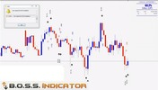 Thumbnail Binary Option indicator Get The Boss