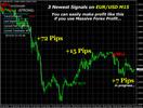 Thumbnail Forex Profit  Massive