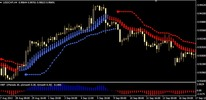 Thumbnail FOREX POWERFUL HBA TRADING SYSTEM-STRATEGY