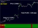 Thumbnail FOREX Professional System Makes Money Does not repaint