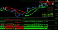 Thumbnail FOREX Profitable Strategy