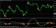 Thumbnail Forex Trend AVG INDICATOR