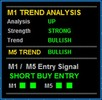 Thumbnail  M1/M5 Scalping Signal Upgraded for new MT4-Build 600