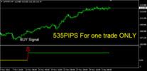 Thumbnail Profit Train indicator ( NO Repaint )